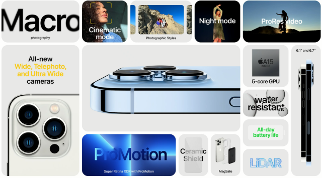 """If You Are a Keen Photo or Video """"Buff"""" The iPhone 13 Pro can help you put your work into focus!"""